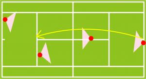doubles_tactics02_01