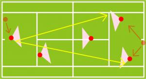 doubles_tactics02_02
